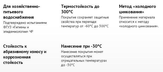 эмаль ко-42 характеристики