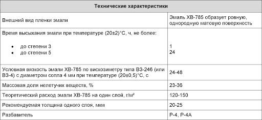 aquagroup.ru Эмаль ХВ 785 - свойста и характеристики