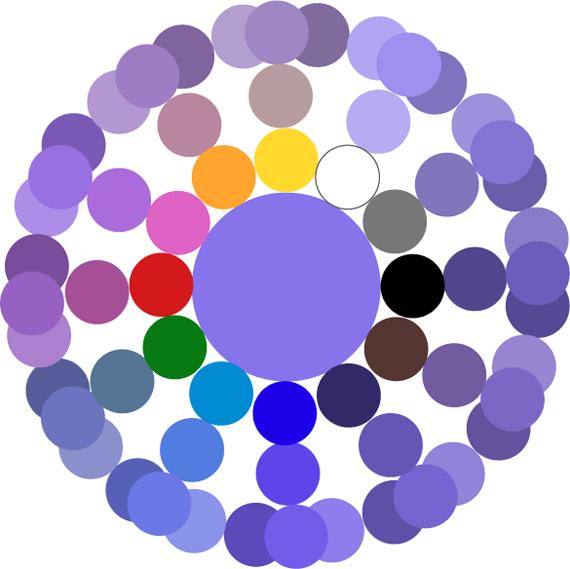 получение различных оттенков фиолетового
