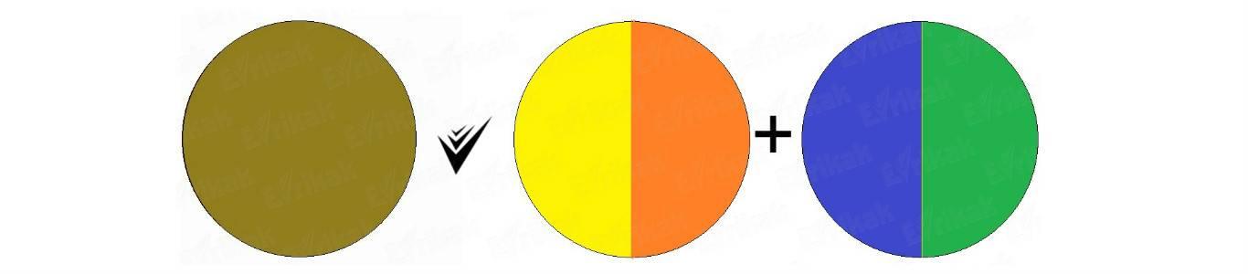 цвет хаки из оранжевого и синего