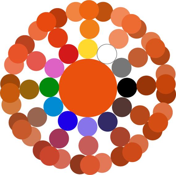 смешивания цветов для получения оранжевого