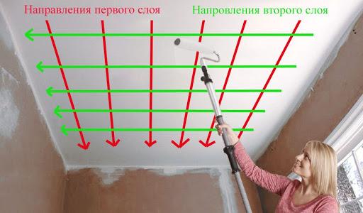 водоэмульсионная краска нанесение