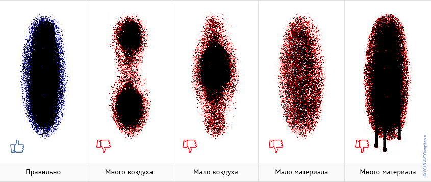 анализ размерных характеристик капель