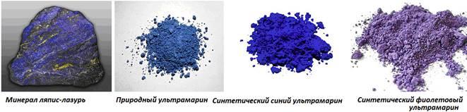 Пигменты синтетические ультрамарин